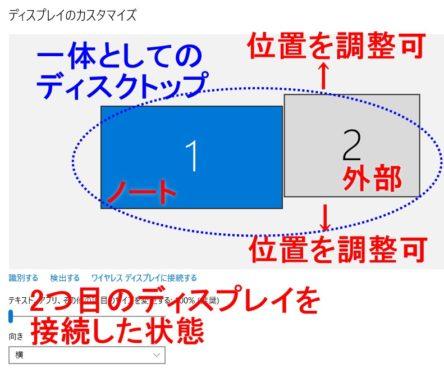 拡張デスクトップの設定
