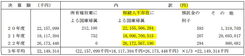 %e5%9b%bd%e5%ba%ab%e5%b8%b0%e5%b1%9e