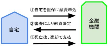 Q.会社設立後、従業員を雇う時の書類は?