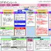 経営をデザインする (知財のビジネス価値評価)
